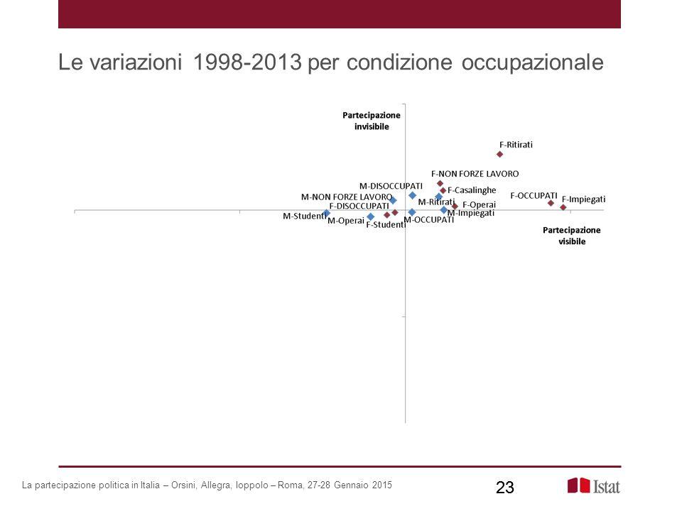 Le variazioni 1998-2013 per condizione occupazionale 23 La partecipazione politica in Italia – Orsini, Allegra, Ioppolo – Roma, 27-28 Gennaio 2015 23