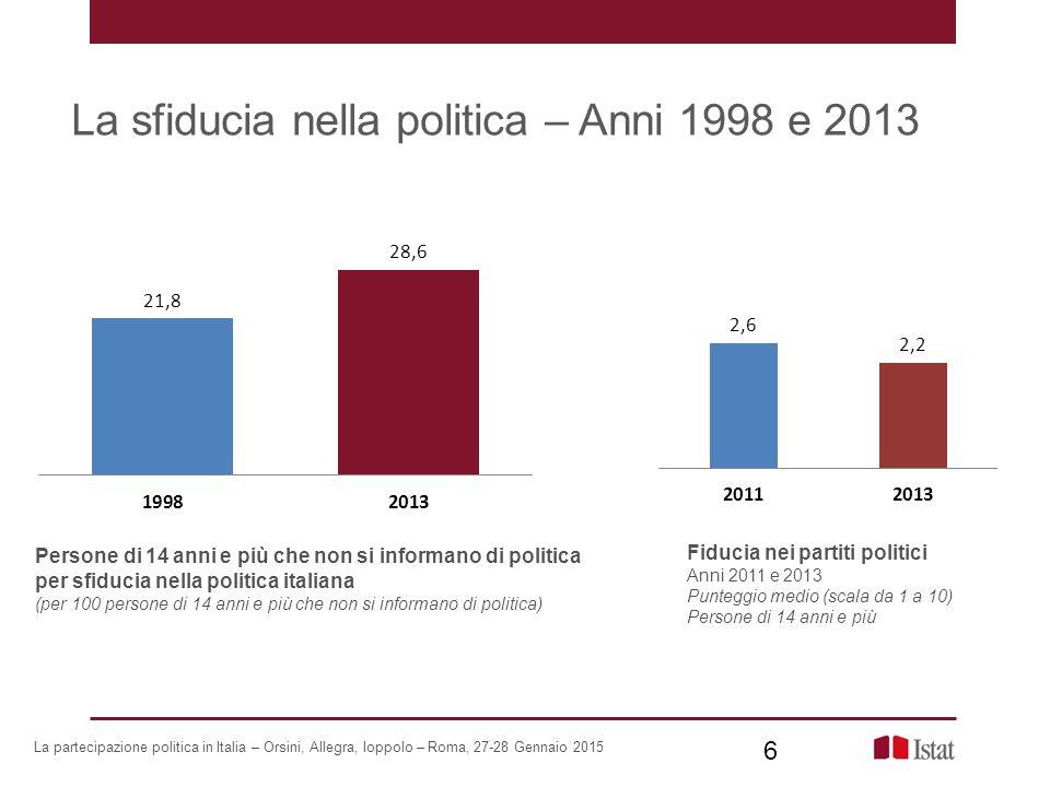 La sfiducia nella politica – Anni 1998 e 2013 Fiducia nei partiti politici Anni 2011 e 2013 Punteggio medio (scala da 1 a 10) Persone di 14 anni e più