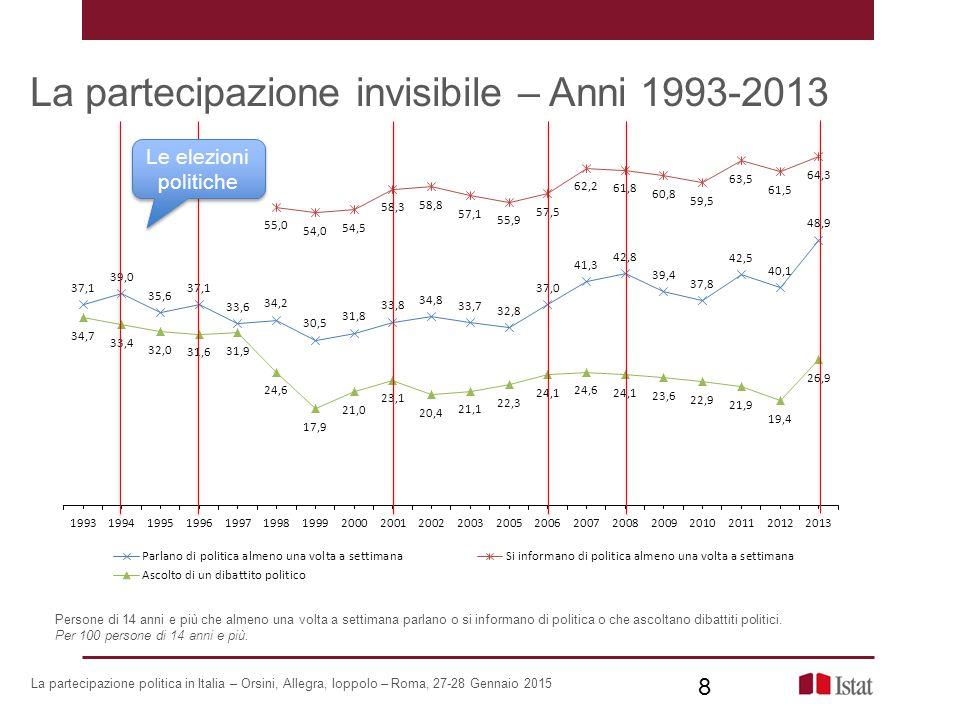 La partecipazione invisibile – Anni 1993-2013 Le elezioni politiche La partecipazione politica in Italia – Orsini, Allegra, Ioppolo – Roma, 27-28 Genn