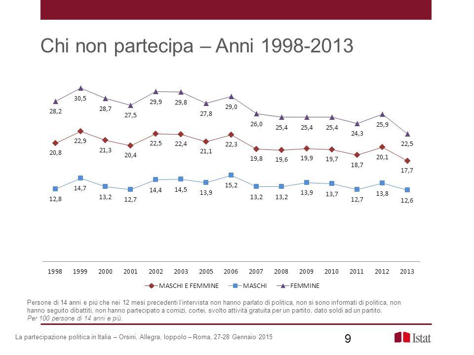 Chi non partecipa – Anni 1998-2013 La partecipazione politica in Italia – Orsini, Allegra, Ioppolo – Roma, 27-28 Gennaio 2015 9 Persone di 14 anni e p