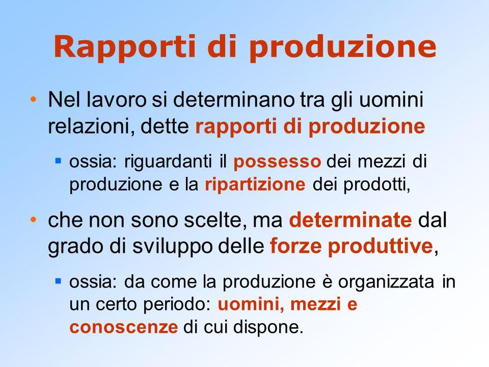 Rapporti di produzione Nel lavoro si determinano tra gli uomini relazioni, dette rapporti di produzione  ossia: riguardanti il possesso dei mezzi di