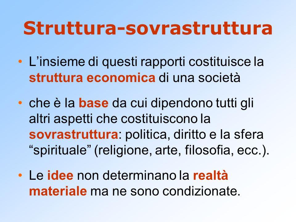 Struttura-sovrastruttura L'insieme di questi rapporti costituisce la struttura economica di una società che è la base da cui dipendono tutti gli altri