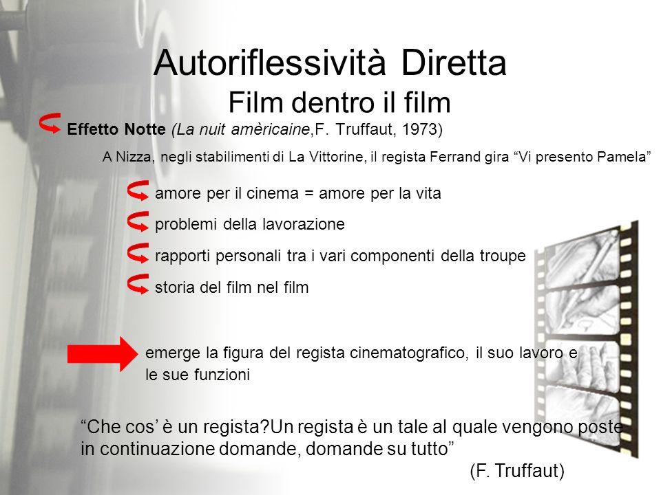 Autoriflessività Diretta Effetto Notte (La nuit amèricaine,F. Truffaut, 1973) Film dentro il film A Nizza, negli stabilimenti di La Vittorine, il regi