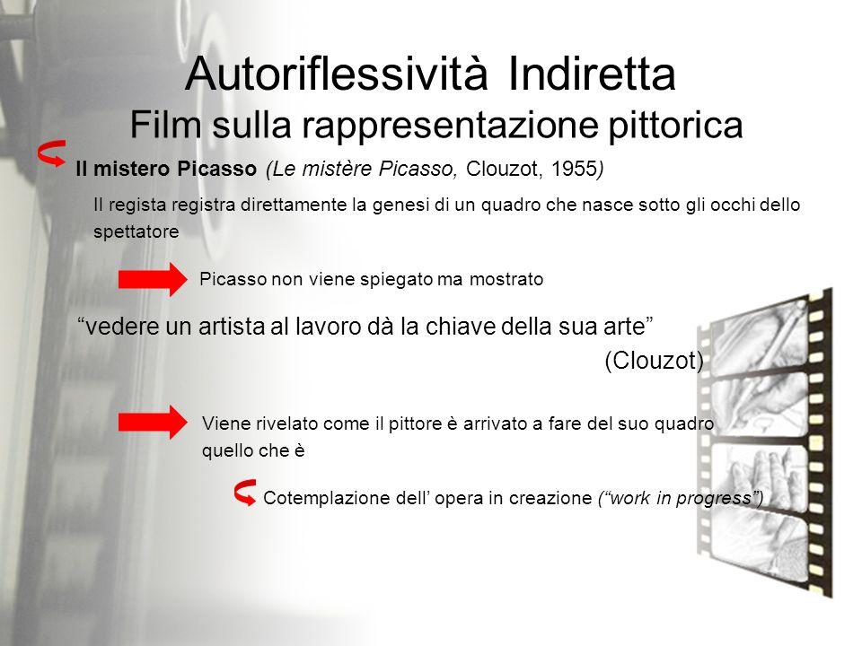 Autoriflessività Indiretta Il mistero Picasso (Le mistère Picasso, Clouzot, 1955) Film sulla rappresentazione pittorica Il regista registra direttamen