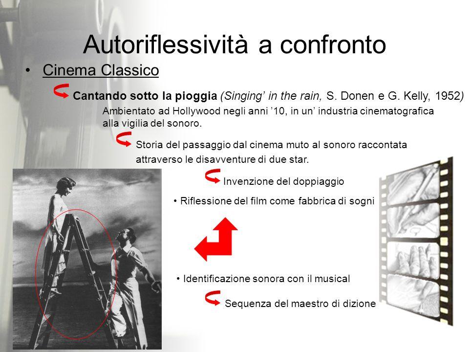 Autoriflessività a confronto Cinema Classico Cantando sotto la pioggia (Singing' in the rain, S. Donen e G. Kelly, 1952) Ambientato ad Hollywood negli