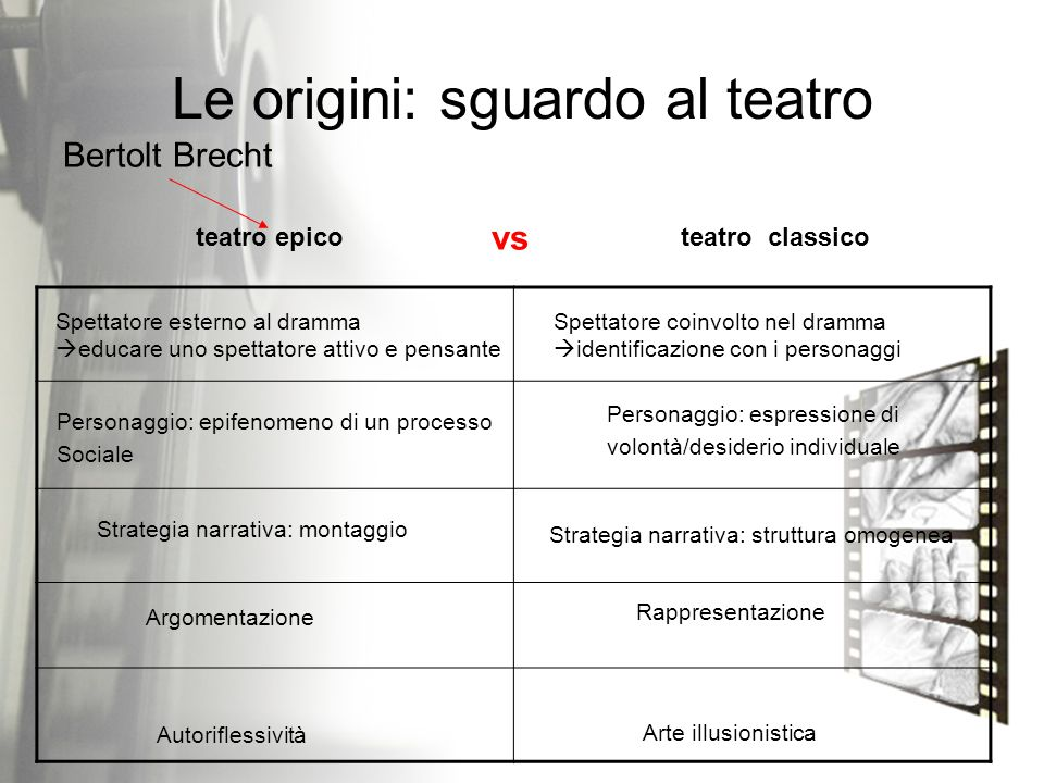 Le origini: sguardo al teatro Bertolt Brecht teatro epicoteatro classico vs Spettatore esterno al dramma  educare uno spettatore attivo e pensante Sp