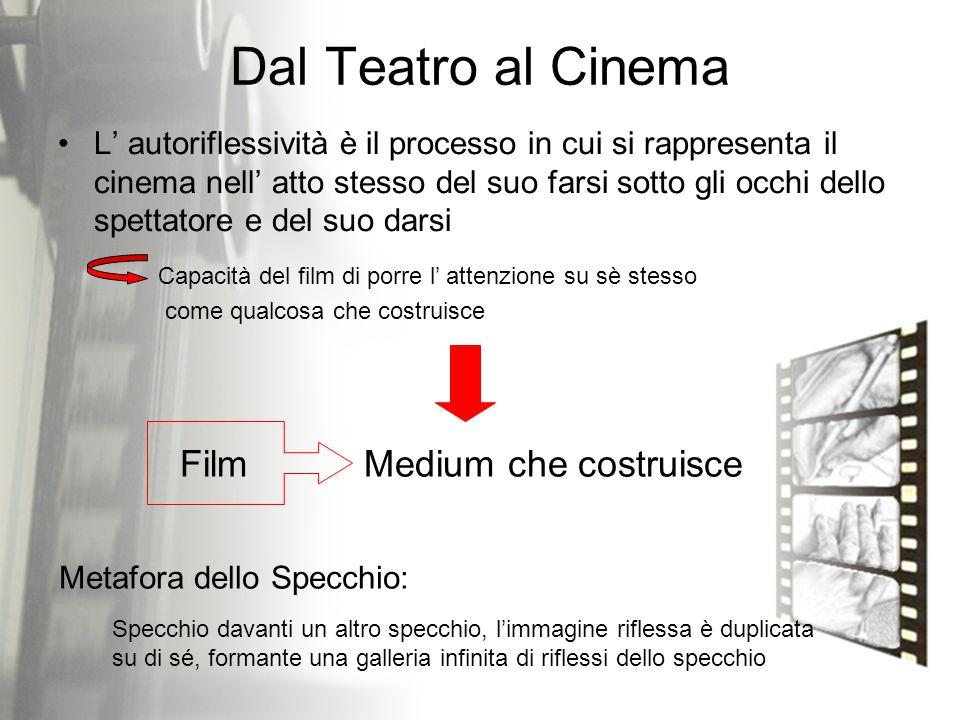 Dal Teatro al Cinema L' autoriflessività è il processo in cui si rappresenta il cinema nell' atto stesso del suo farsi sotto gli occhi dello spettator
