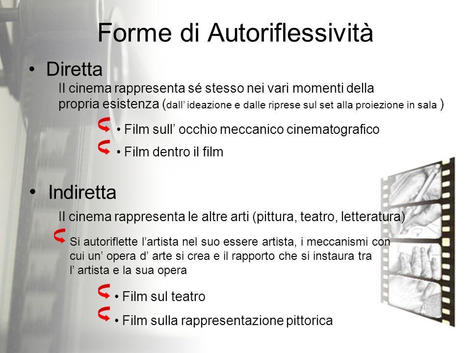 Forme di Autoriflessività Diretta Il cinema rappresenta sé stesso nei vari momenti della propria esistenza ( dall' ideazione e dalle riprese sul set a