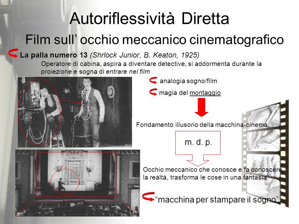 Autoriflessività Diretta La palla numero 13 (Shrlock Junior, B. Keaton, 1925) Film sull' occhio meccanico cinematografico Operatore di cabina, aspira