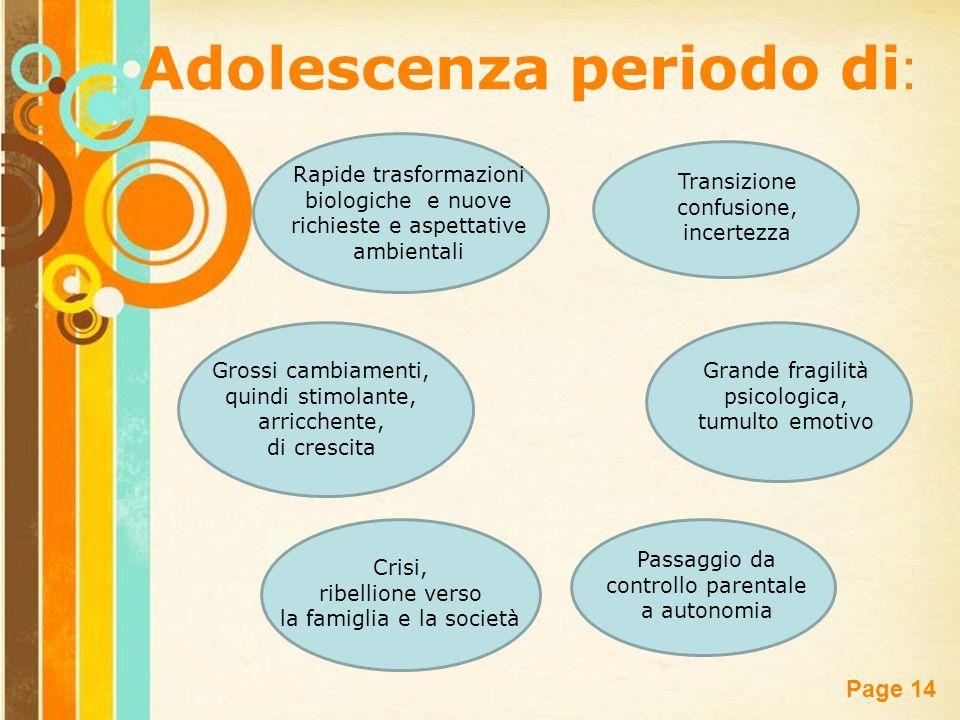 Free Powerpoint Templates Page 14 Adolescenza periodo di : Transizione confusione, incertezza Crisi, ribellione verso la famiglia e la società Rapide