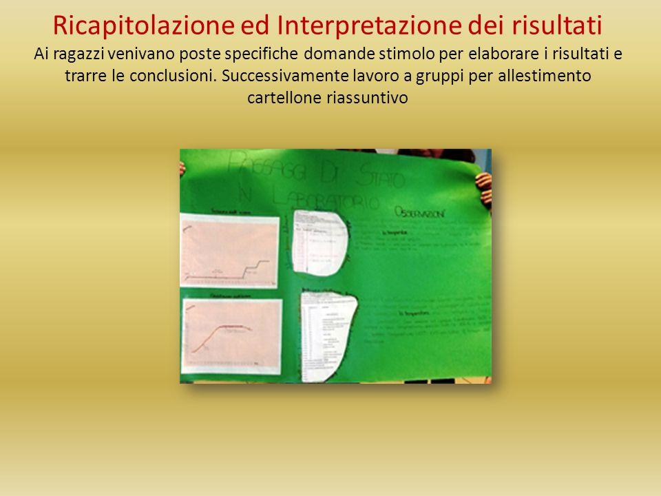 Ricapitolazione ed Interpretazione dei risultati Ai ragazzi venivano poste specifiche domande stimolo per elaborare i risultati e trarre le conclusion