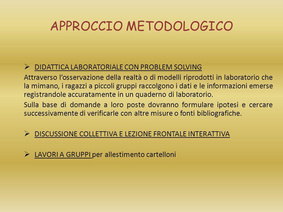 APPROCCIO METODOLOGICO  DIDATTICA LABORATORIALE CON PROBLEM SOLVING Attraverso l'osservazione della realtà o di modelli riprodotti in laboratorio che