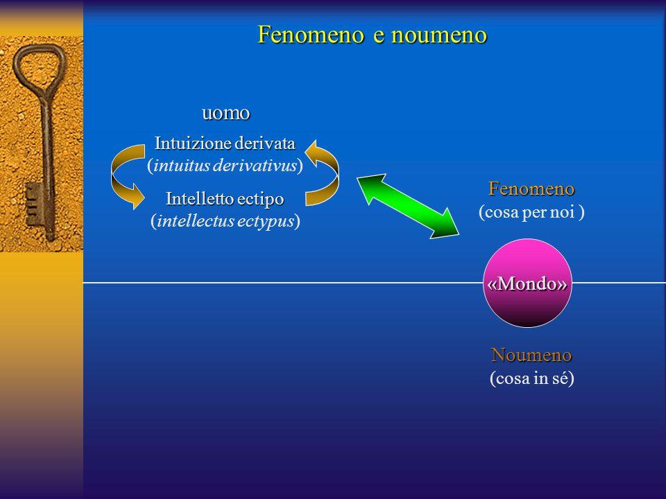 Noumeno (cosa in sé) Fenomeno (cosa per noi ) Intuizione derivata (intuitus derivativus) Intelletto ectipo (intellectus ectypus) «Mondo» Fenomeno e no