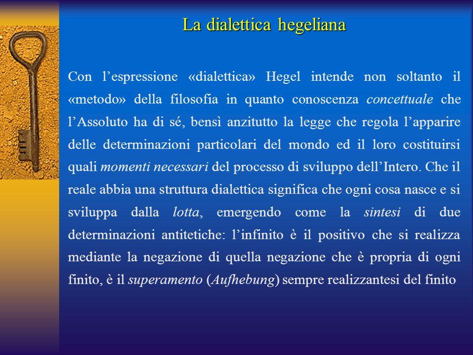 La dialettica hegeliana Con l'espressione «dialettica» Hegel intende non soltanto il «metodo» della filosofia in quanto conoscenza concettuale che l'A