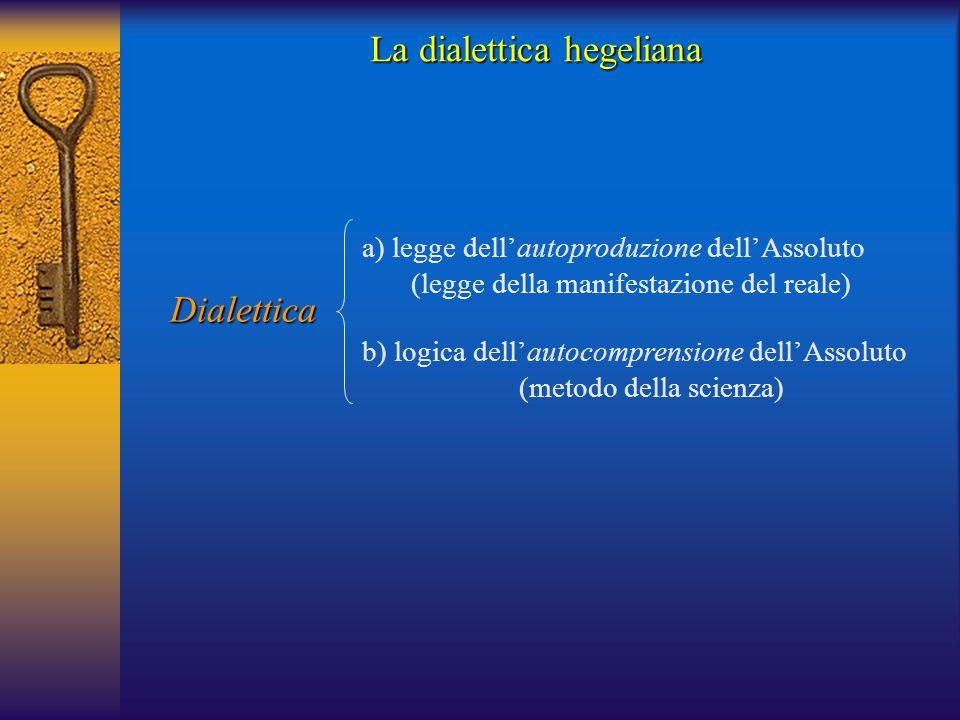 La dialettica hegeliana Dialettica a) legge dell'autoproduzione dell'Assoluto (legge della manifestazione del reale) b) logica dell'autocomprensione d
