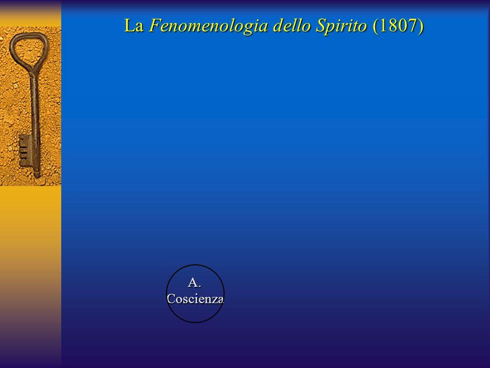La Fenomenologia dello Spirito (1807) A.Coscienza