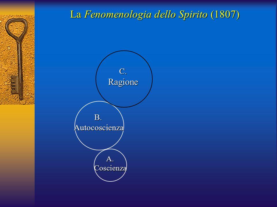 La Fenomenologia dello Spirito (1807) A.Coscienza B. Autocoscienza Autocoscienza C.Ragione