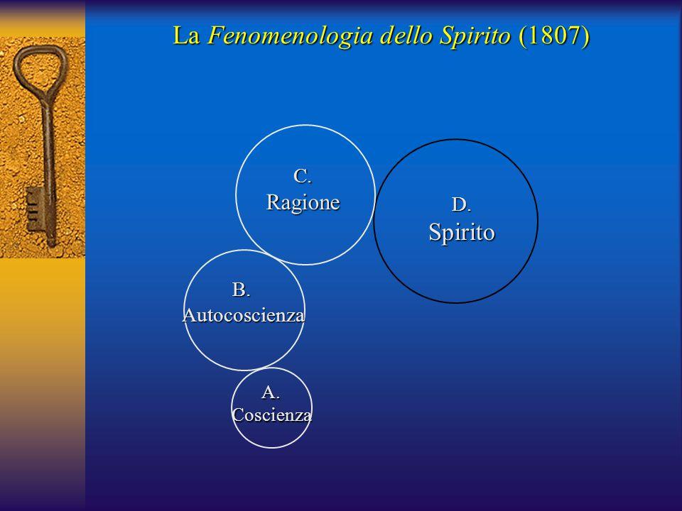 La Fenomenologia dello Spirito (1807) A.Coscienza B. Autocoscienza Autocoscienza D.Spirito C.Ragione