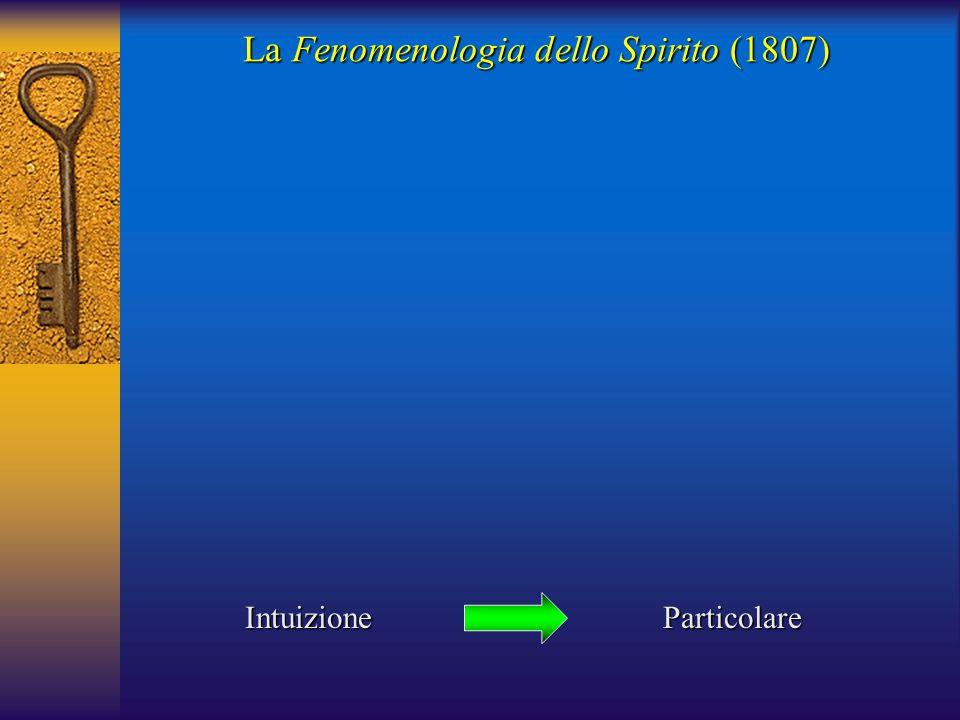 IntuizioneParticolare La Fenomenologia dello Spirito (1807)