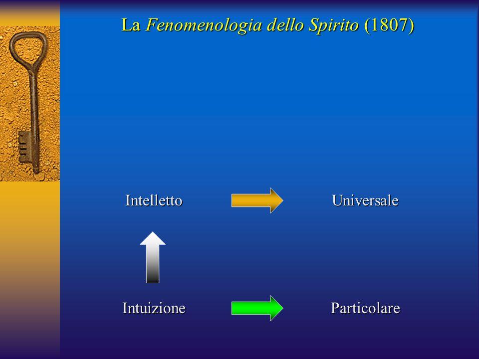 Intuizione Intelletto Particolare Universale