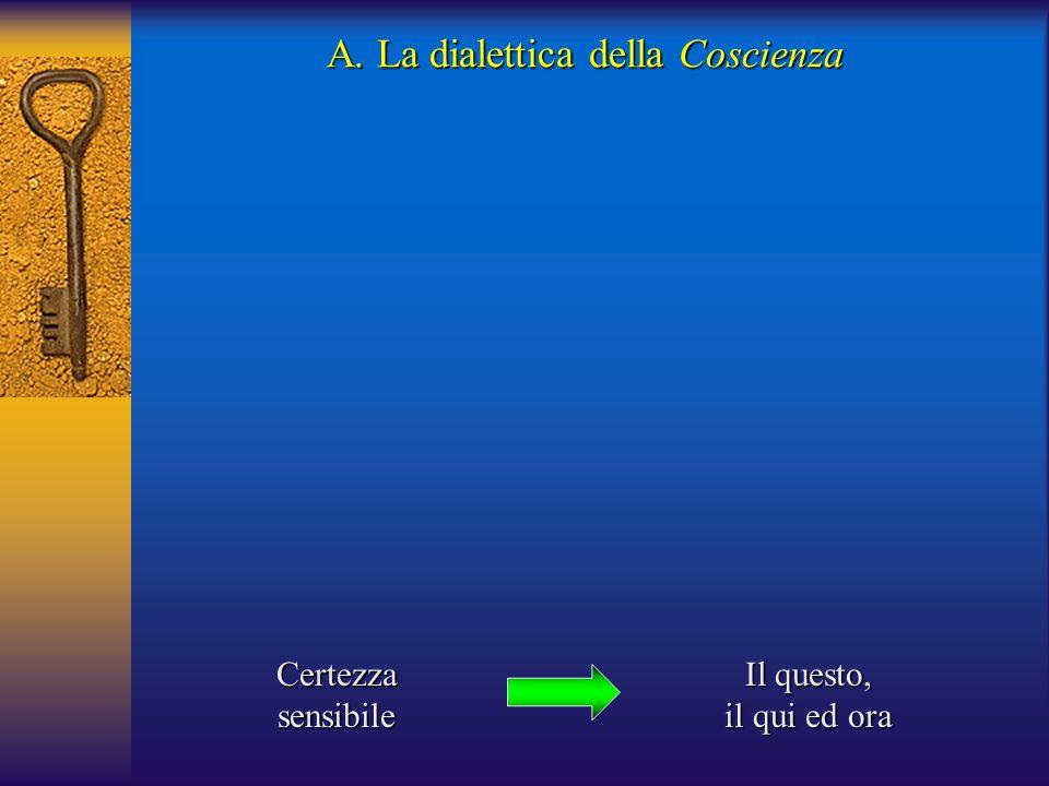 Certezzasensibile Il questo, il qui ed ora A. La dialettica della Coscienza