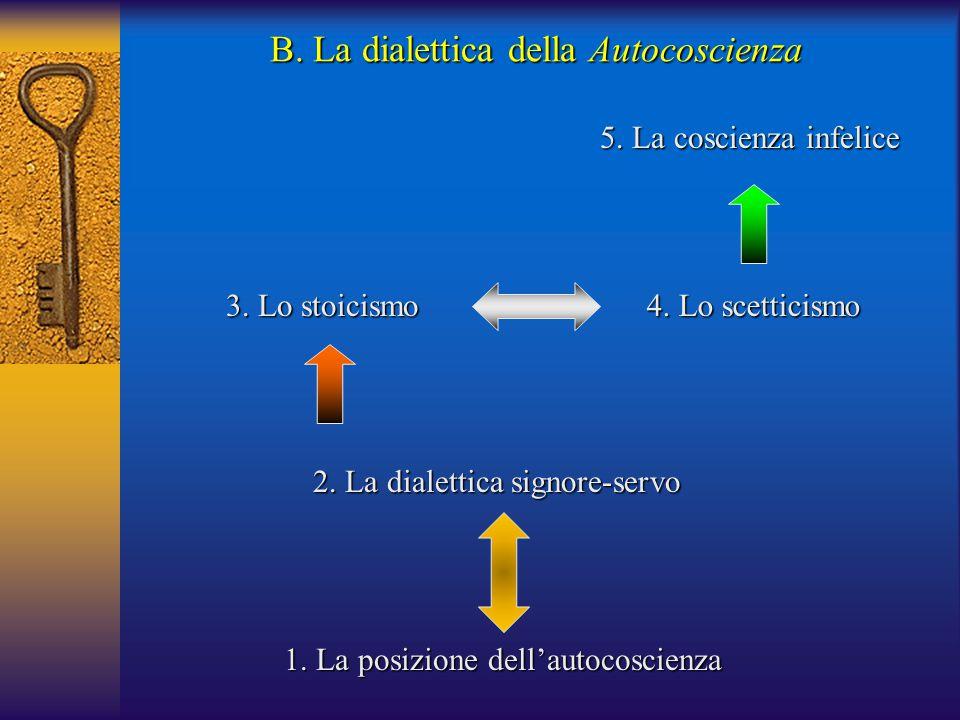 1. La posizione dell'autocoscienza 2. La dialettica signore-servo 3. Lo stoicismo B. La dialettica della Autocoscienza 4. Lo scetticismo 5. La coscien