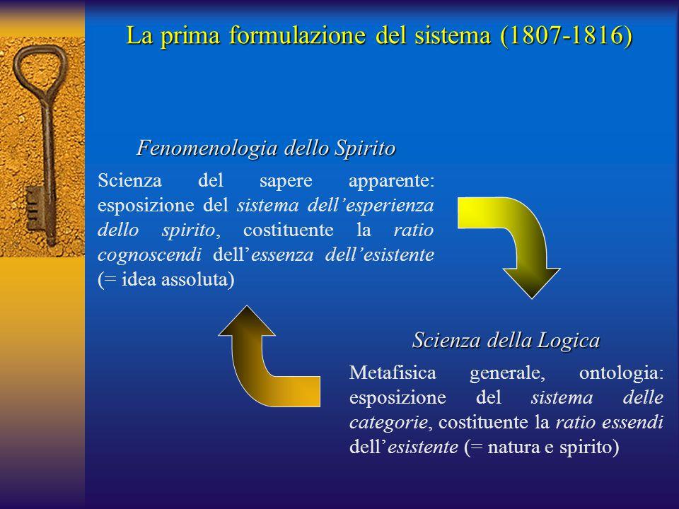 La prima formulazione del sistema (1807-1816) Scienza della Logica Metafisica generale, ontologia: esposizione del sistema delle categorie, costituent
