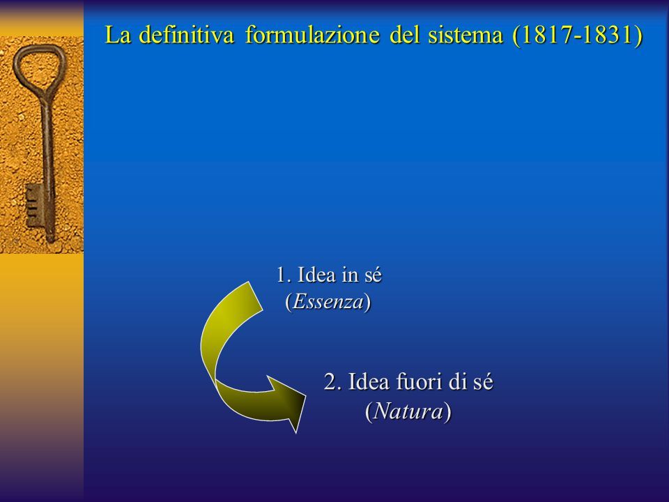 1. Idea in sé (Essenza) 2. Idea fuori di sé (Natura) La definitiva formulazione del sistema (1817-1831)