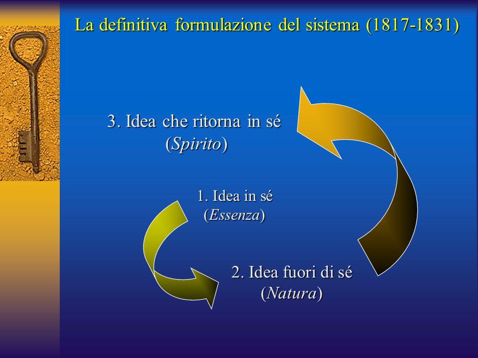 1. Idea in sé (Essenza) 2. Idea fuori di sé (Natura) 3. Idea che ritorna in sé (Spirito) La definitiva formulazione del sistema (1817-1831)