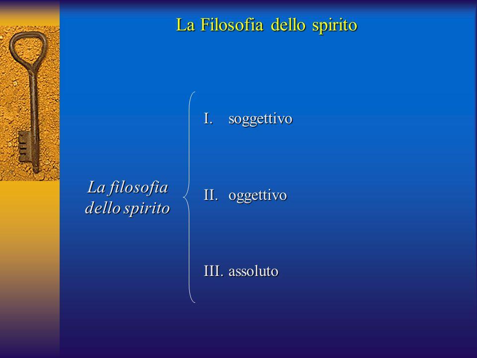 La Filosofia dello spirito I.soggettivo II.oggettivo III.assoluto La filosofia dello spirito