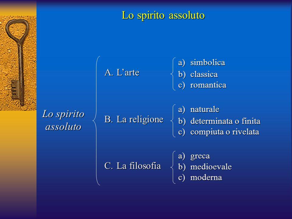 Lo spirito assoluto A.L'arte B.La religione C.La filosofia a)greca b)medioevale c)moderna Lo spirito assoluto a)simbolica b)classica c)romantica a)nat