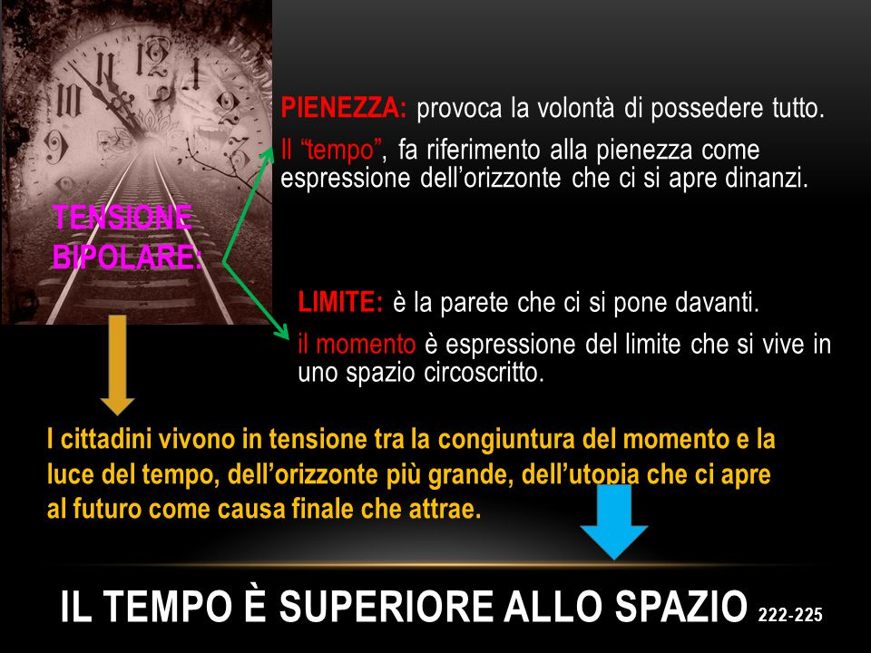 """IL TEMPO È SUPERIORE ALLO SPAZIO 222-225 TENSIONE BIPOLARE: PIENEZZA: provoca la volontà di possedere tutto. Il """"tempo"""", fa riferimento alla pienezza"""