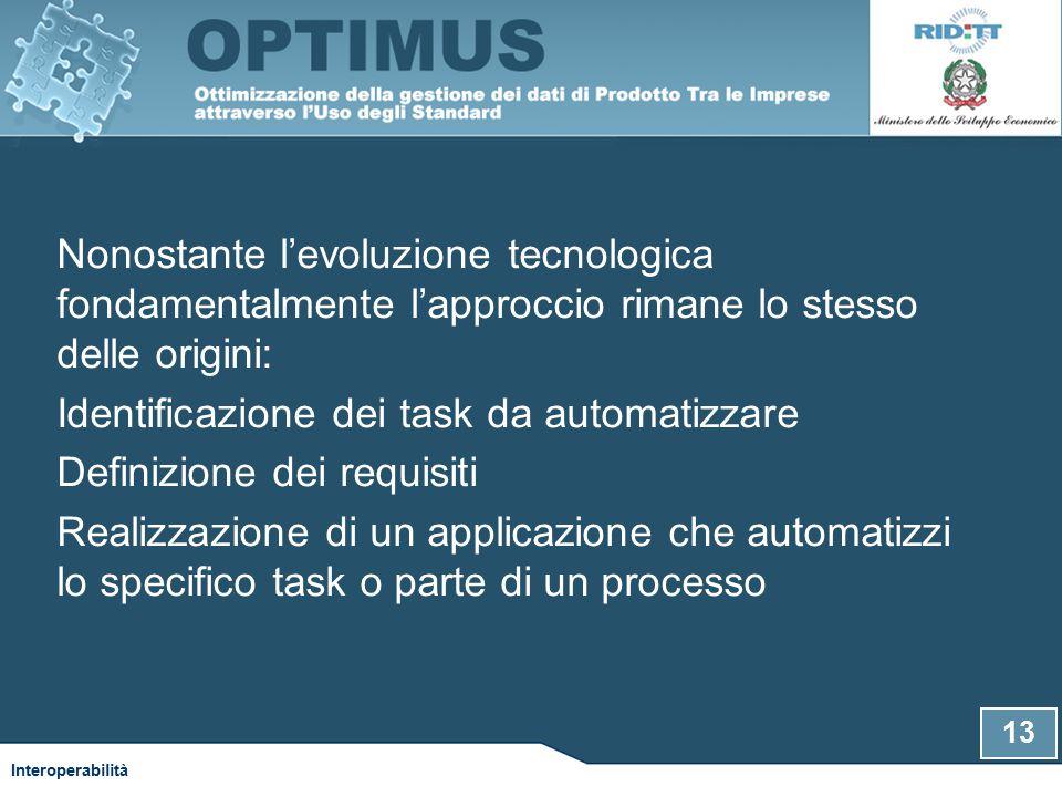Nonostante l'evoluzione tecnologica fondamentalmente l'approccio rimane lo stesso delle origini: Identificazione dei task da automatizzare Definizione dei requisiti Realizzazione di un applicazione che automatizzi lo specifico task o parte di un processo 13 Interoperabilità