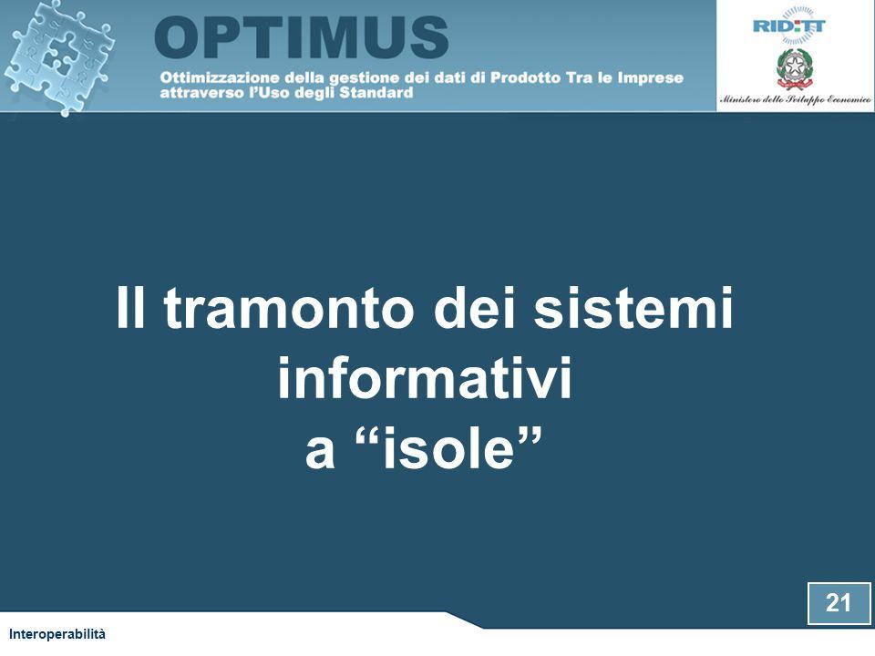 Il tramonto dei sistemi informativi a isole Interoperabilità 21