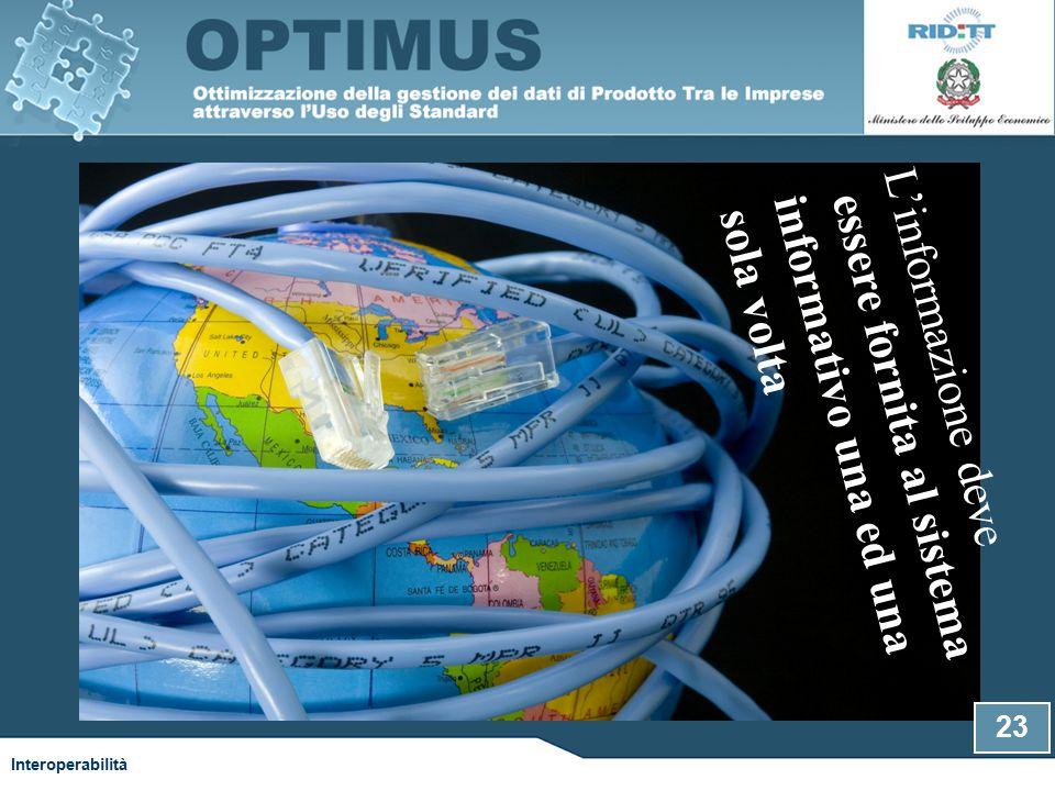 L'informazione deve essere fornita al sistema informativo una ed una sola volta Interoperabilità 23