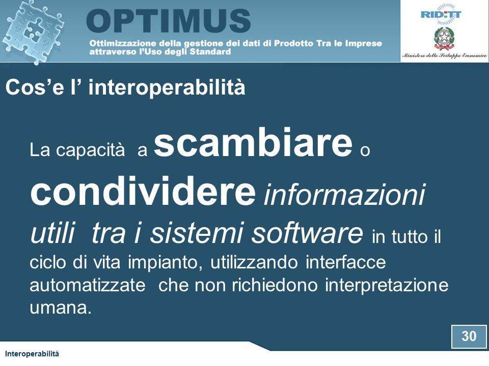 Cos'e l' interoperabilità La capacità a scambiare o condividere informazioni utili tra i sistemi software in tutto il ciclo di vita impianto, utilizzando interfacce automatizzate che non richiedono interpretazione umana.