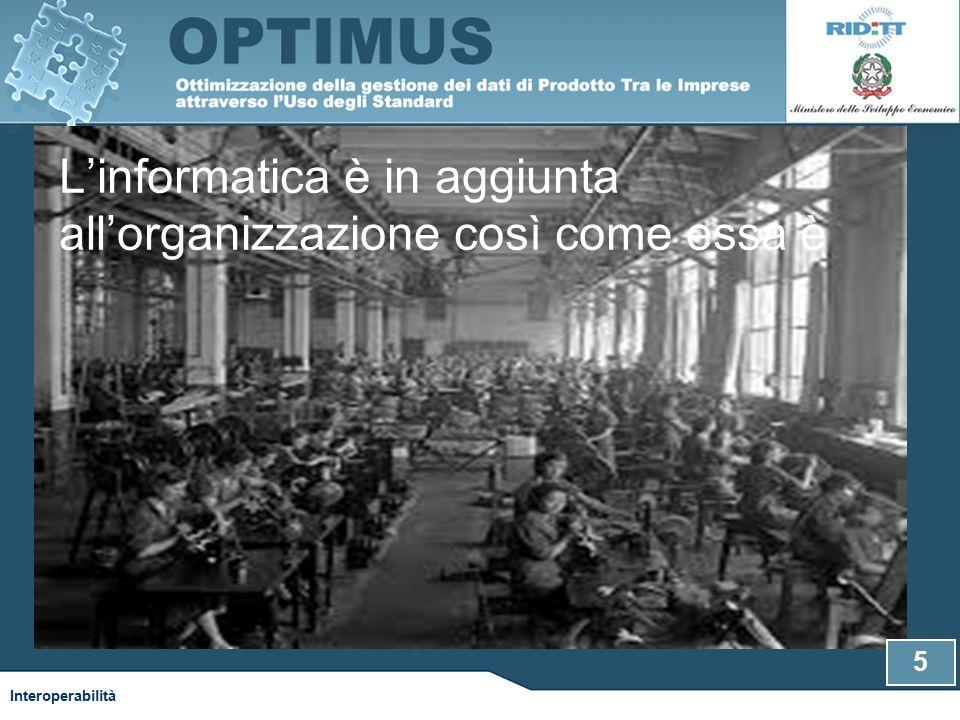 L'informatica è in aggiunta all'organizzazione così come essa è Interoperabilità 5