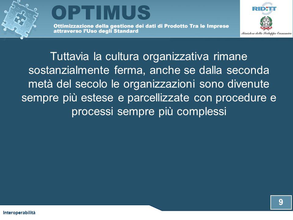 9 Tuttavia la cultura organizzativa rimane sostanzialmente ferma, anche se dalla seconda metà del secolo le organizzazioni sono divenute sempre più estese e parcellizzate con procedure e processi sempre più complessi Interoperabilità