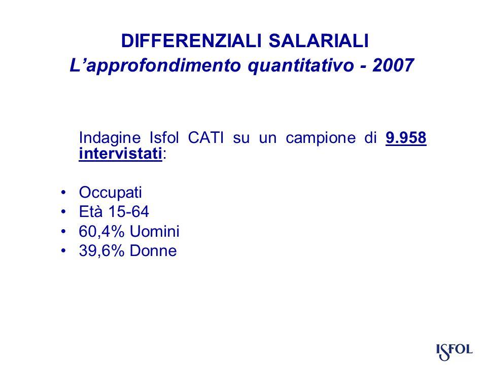 DIFFERENZIALI SALARIALI L'approfondimento quantitativo - 2007 Indagine Isfol CATI su un campione di 9.958 intervistati: Occupati Età 15-64 60,4% Uomini 39,6% Donne