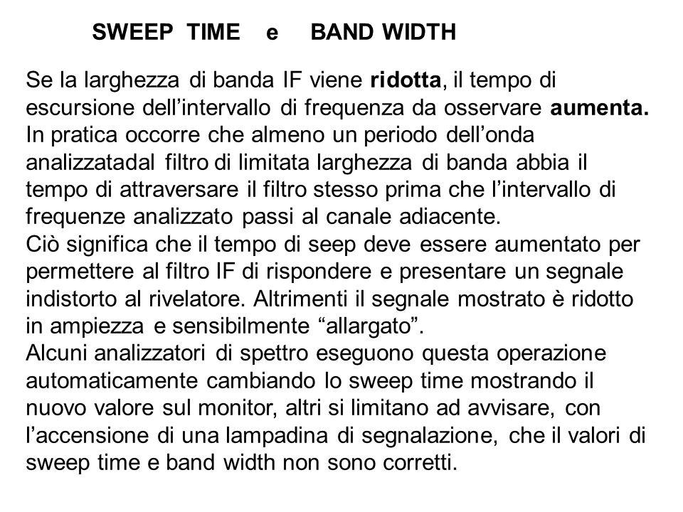 SWEEP TIME e BAND WIDTH Se la larghezza di banda IF viene ridotta, il tempo di escursione dell'intervallo di frequenza da osservare aumenta.