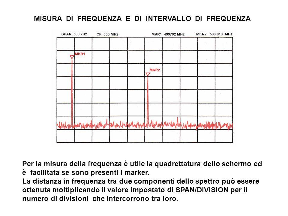MISURA DI FREQUENZA E DI INTERVALLO DI FREQUENZA Per la misura della frequenza è utile la quadrettatura dello schermo ed è facilitata se sono presenti i marker.