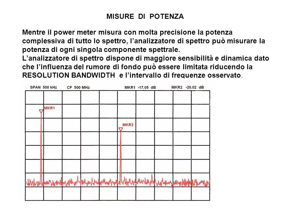 MISURE DI POTENZA Mentre il power meter misura con molta precisione la potenza complessiva di tutto lo spettro, l'analizzatore di spettro può misurare la potenza di ogni singola componente spettrale.