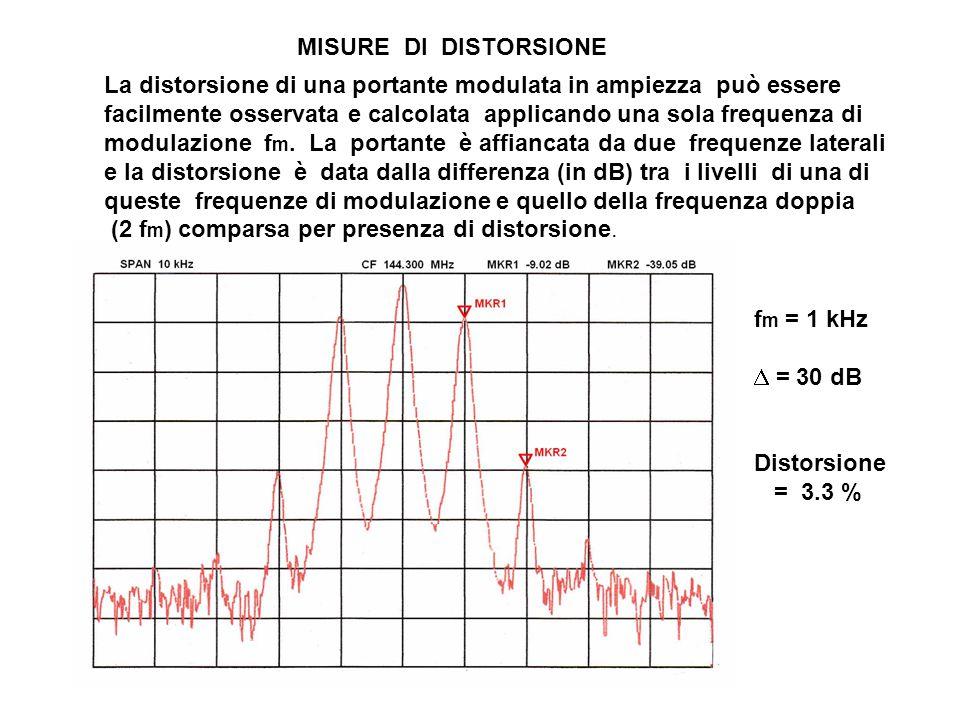 MISURE DI DISTORSIONE La distorsione di una portante modulata in ampiezza può essere facilmente osservata e calcolata applicando una sola frequenza di modulazione f m.