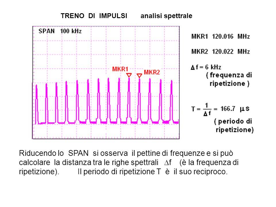 TRENO DI IMPULSI analisi spettrale Riducendo lo SPAN si osserva il pettine di frequenze e si può calcolare la distanza tra le righe spettrali  f (è la frequenza di ripetizione).