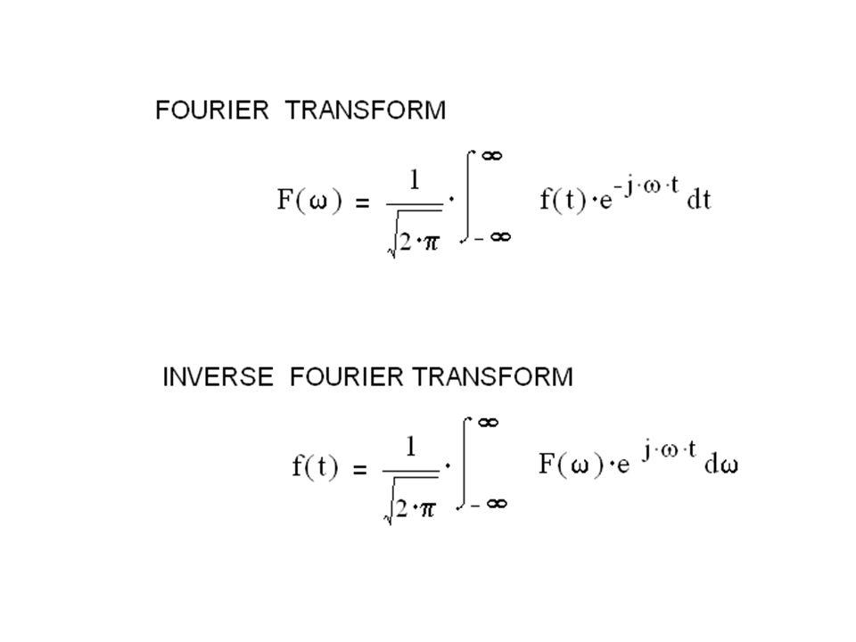 Un segnale espresso da una funzione reale f(t) caratterizzato da ampiezza, frequenza e fase può essere Fourier-trasformato con una operazione F(  ) complessa nella quale tutte le informazioni iniziali sono conservate.