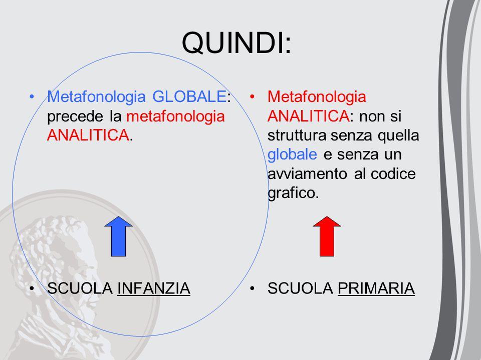 QUINDI: Metafonologia GLOBALE: precede la metafonologia ANALITICA. Metafonologia ANALITICA: non si struttura senza quella globale e senza un avviament