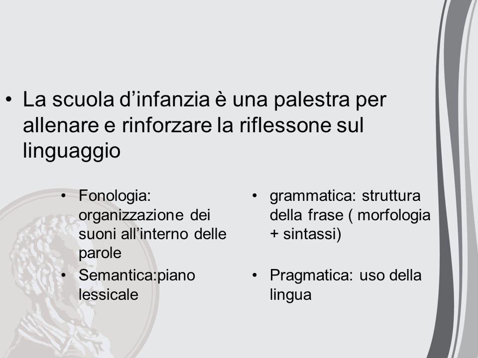 Fonologia: organizzazione dei suoni all'interno delle parole grammatica: struttura della frase ( morfologia + sintassi) Semantica:piano lessicale Pragmatica: uso della lingua La scuola d'infanzia è una palestra per allenare e rinforzare la riflessone sul linguaggio