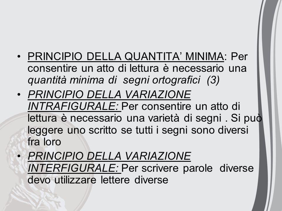 PRINCIPIO DELLA QUANTITA' MINIMA: Per consentire un atto di lettura è necessario una quantità minima di segni ortografici (3) PRINCIPIO DELLA VARIAZIO