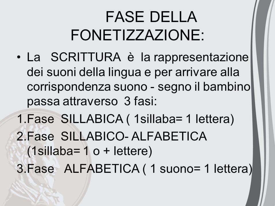 FASE DELLA FONETIZZAZIONE: La SCRITTURA è la rappresentazione dei suoni della lingua e per arrivare alla corrispondenza suono - segno il bambino passa attraverso 3 fasi: 1.Fase SILLABICA ( 1sillaba= 1 lettera) 2.Fase SILLABICO- ALFABETICA (1sillaba= 1 o + lettere) 3.Fase ALFABETICA ( 1 suono= 1 lettera)