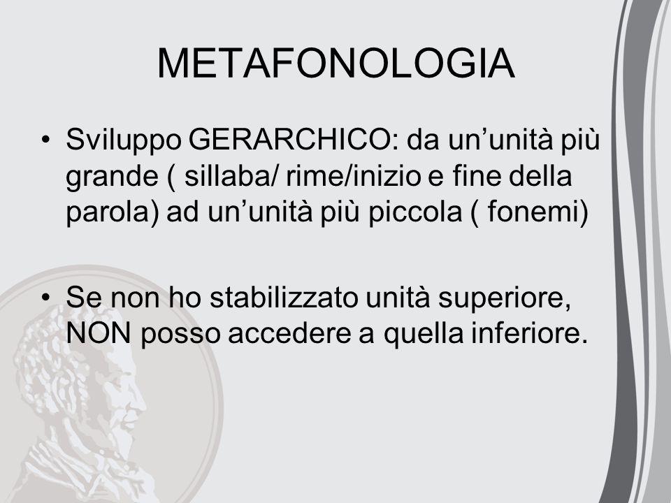METAFONOLOGIA Sviluppo GERARCHICO: da un'unità più grande ( sillaba/ rime/inizio e fine della parola) ad un'unità più piccola ( fonemi) Se non ho stabilizzato unità superiore, NON posso accedere a quella inferiore.